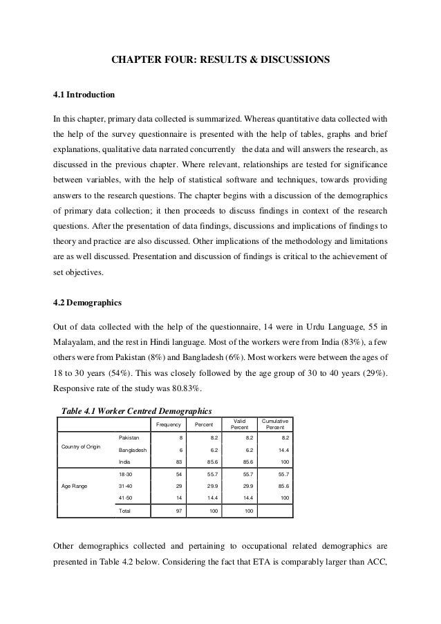 chapter 4 thesis results discussion 42 chapter 4: analysis and interpretation of results 41 introduction to complete this study properly, it is necessary to analyse the data collected in order to test.