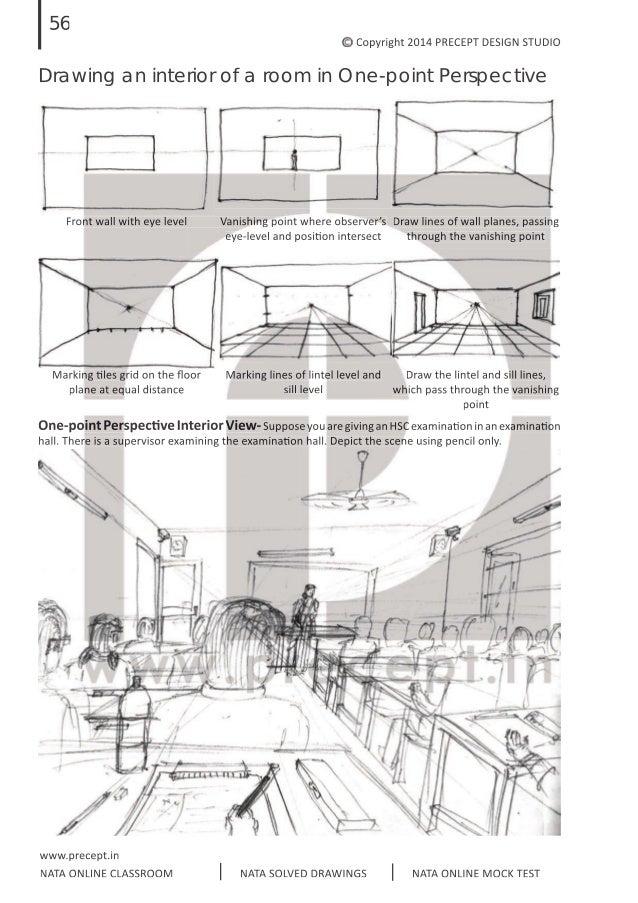 Nata 2016 Study Material
