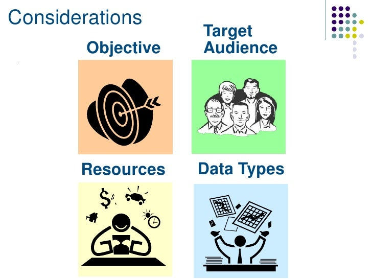 Considerations                    Target        Objective   Audience       Resources    Data Types