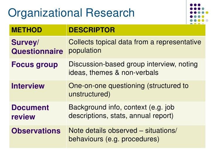 Organizational ResearchMETHOD           DESCRIPTORSurvey/       Collects topical data from a representativeQuestionnaire p...