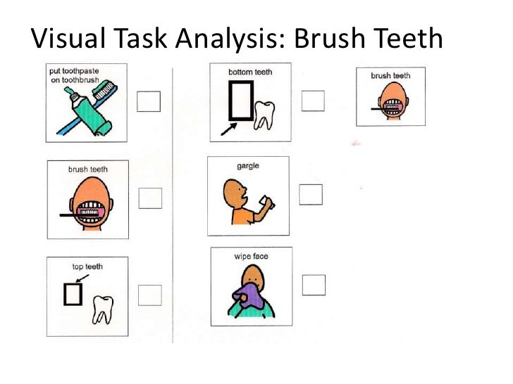 Sample Visual Task Analysis