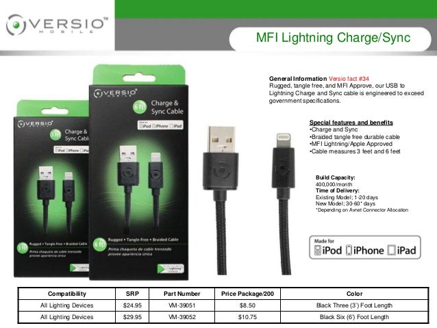 Sample Wholesale Sales Sheet Versio Mobile Charge And Sync Family