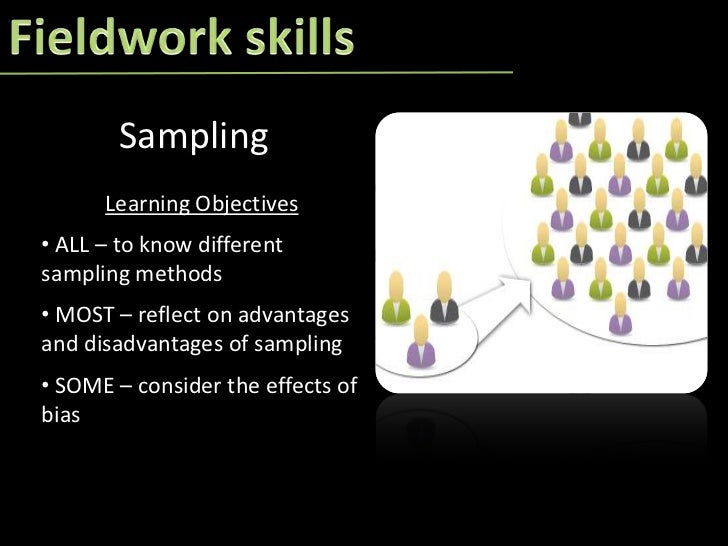 Sampling      Learning Objectives• ALL – to know differentsampling methods• MOST – reflect on advantagesand disadvantages ...