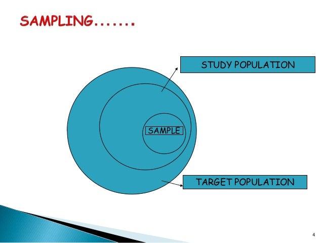 RESEARCH METHOD - SAMPLING