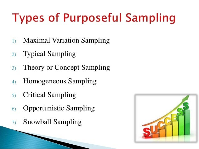 method of sampling in research Eric jensen: snowball sampling is a technique where participants in your research are used to find additional participants it relies on discovering a strategically important contact initially this contact is used to introduce you to other contacts that fit the characteristics in your population.