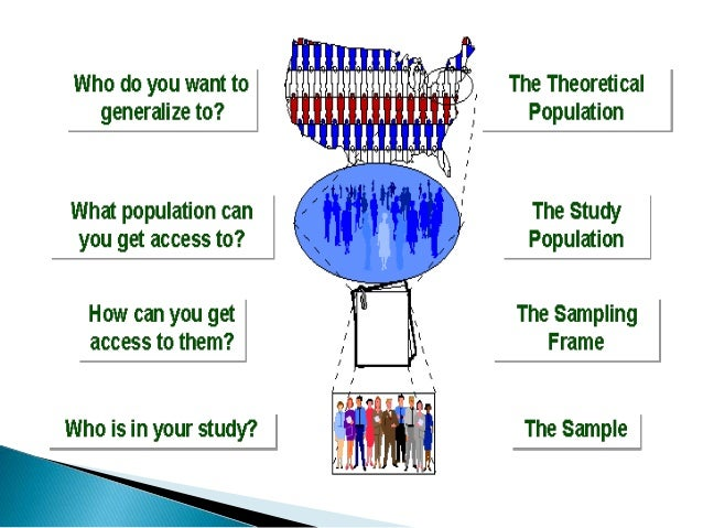 research sampling 13 from research to action: 2  multi-stage sampling a multi-stage sampling procedure is carried out in phases and usually involves more than one sampling method.