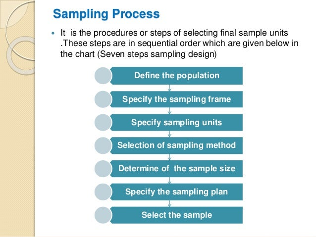 systematic sampling in research Systematic sampling is a technique for creating a random probability sample in which each piece of data is chosen at a.