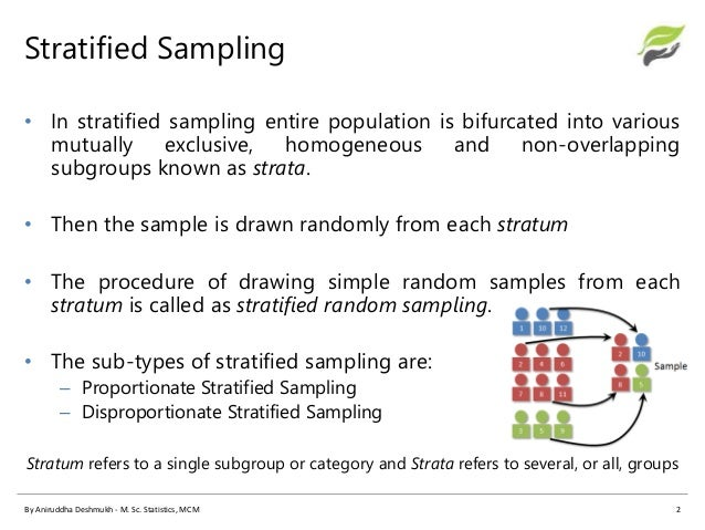 Example of cluster sampling and stratified sampling.