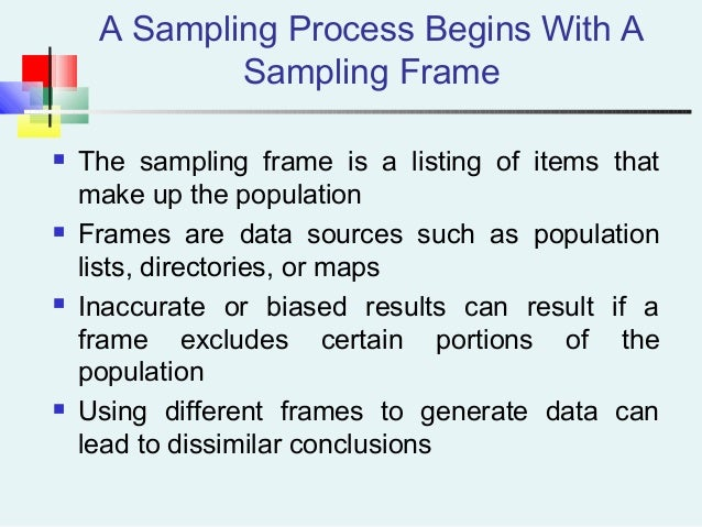 A Sampling Process Begins With A Sampling Frame  The sampling frame is a listing of items that make up the population  F...