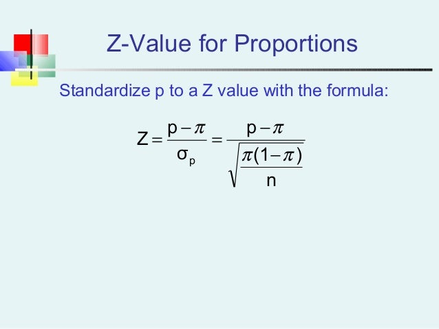 Z-Value for Proportions n )(1 p σ p Z p ππ ππ − − = − = Standardize p to a Z value with the formula: