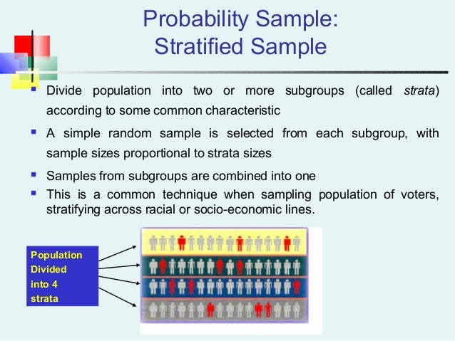 Probability Sample: Stratified Sample  Divide population into two or more subgroups (called strata) according to some com...