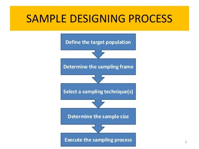 Sampling frame in research Essay Writing Service