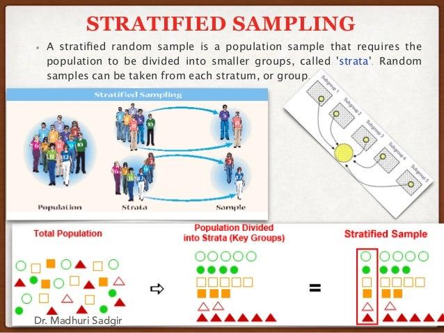 Image result for stratified sampling