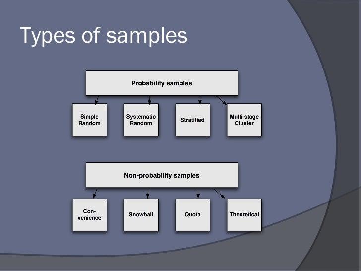 ppt samples