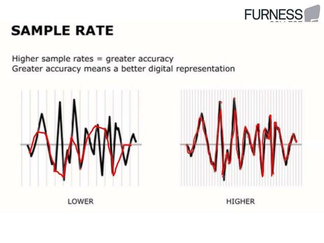 Sampling rate bit depth