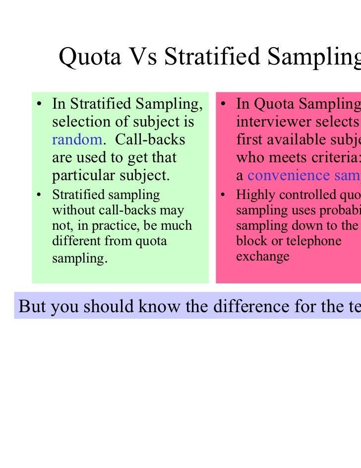 Sampling slides