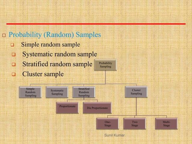  Probability (Random) Samples  Simple random sample  Systematic random sample  Stratified random sample  Cluster samp...