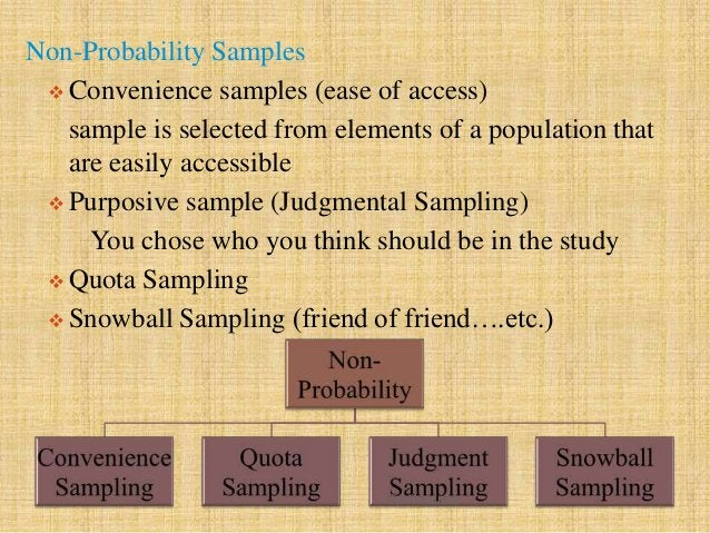 Non-Probability Samples  Convenience samples (ease of access) sample is selected from elements of a population that are e...