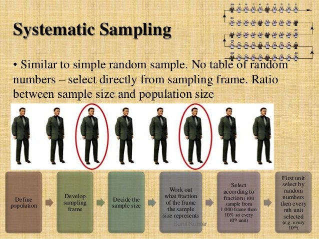 • Similar to simple random sample. No table of random numbers – select directly from sampling frame. Ratio between sample ...