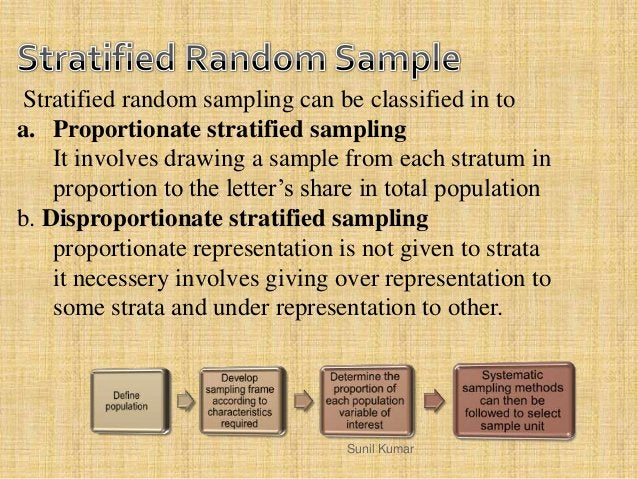 Stratified random sampling can be classified in to a. Proportionate stratified sampling It involves drawing a sample from ...