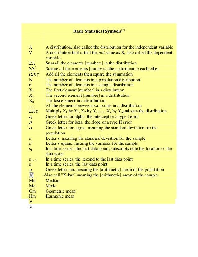 Basic Statistical Symbols