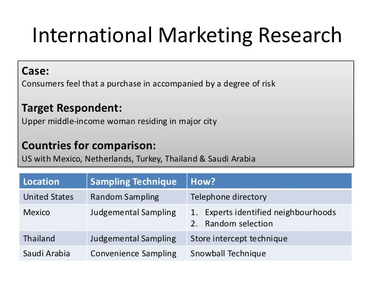 sampling techniques in marketing research As it is indicated in the title, this chapter includes the research methodology of the dissertation in more details, in this part the author outlines the research.