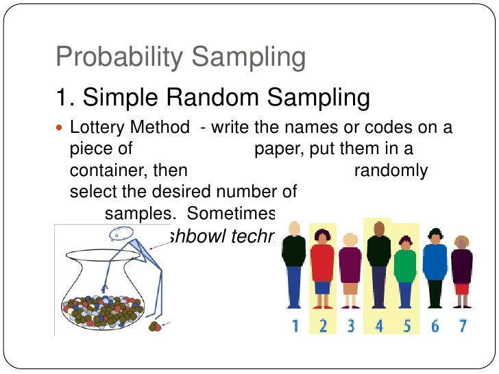 random sampling method A simple random sample is a subset of a statistical population in which each member of the subset has an equal probability of being chosen  unlike more complicated sampling methods such as .