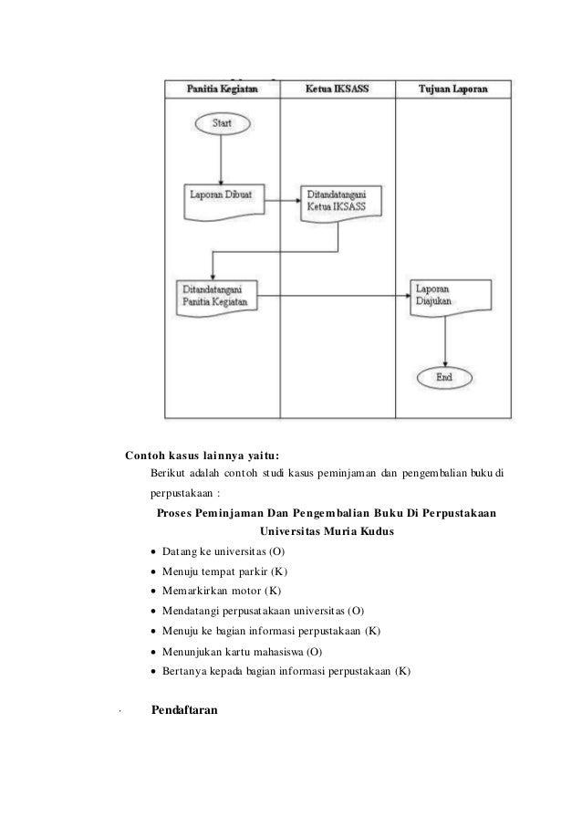 Tugas informasi proses bisnis flow chart laporan kegiatan 42 ccuart Image collections