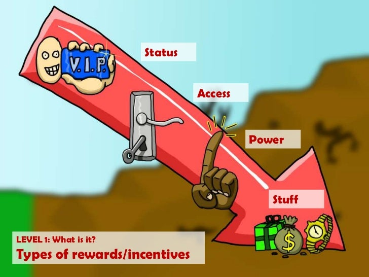 Status<br />Access<br />Power<br />Stuff<br />LEVEL 1: What is it?<br />Types of rewards/incentives<br />