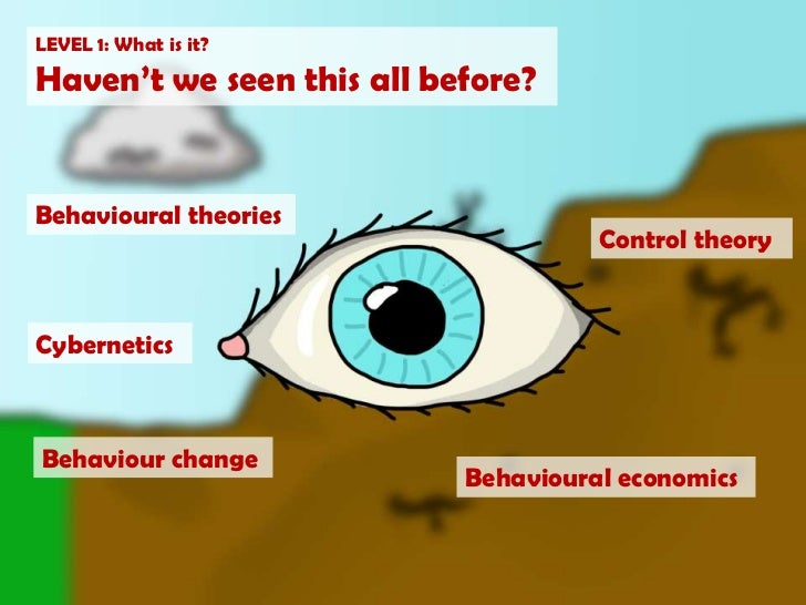 LEVEL 1: What is it?<br />Haven't we seen this all before?<br />Behavioural theories<br />Control theory<br />Cybernetics<...