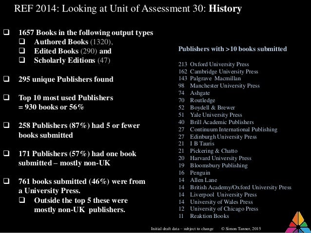 REF 2014: Looking at Unit of Assessment 30: History  1657 Books in the following output types  Authored Books (1320),  ...