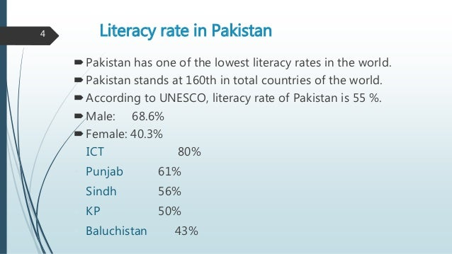 10 Countries With the Worst Literacy Rates in the World