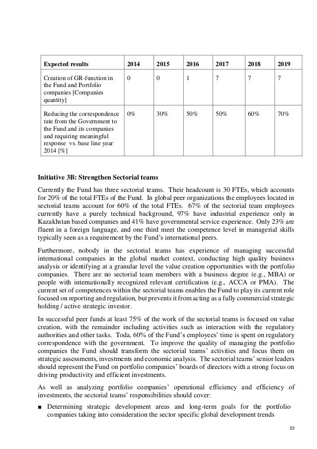 23 Expected results 2014 2015 2016 2017 2018 2019 Creation of GR-function in the Fund and Portfolio companies [Companies q...
