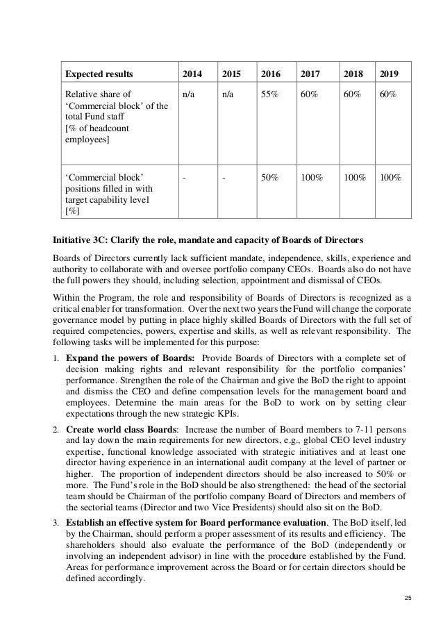 25 Expected results 2014 2015 2016 2017 2018 2019 Relative share of 'Commercial block' of the total Fund staff [% of headc...