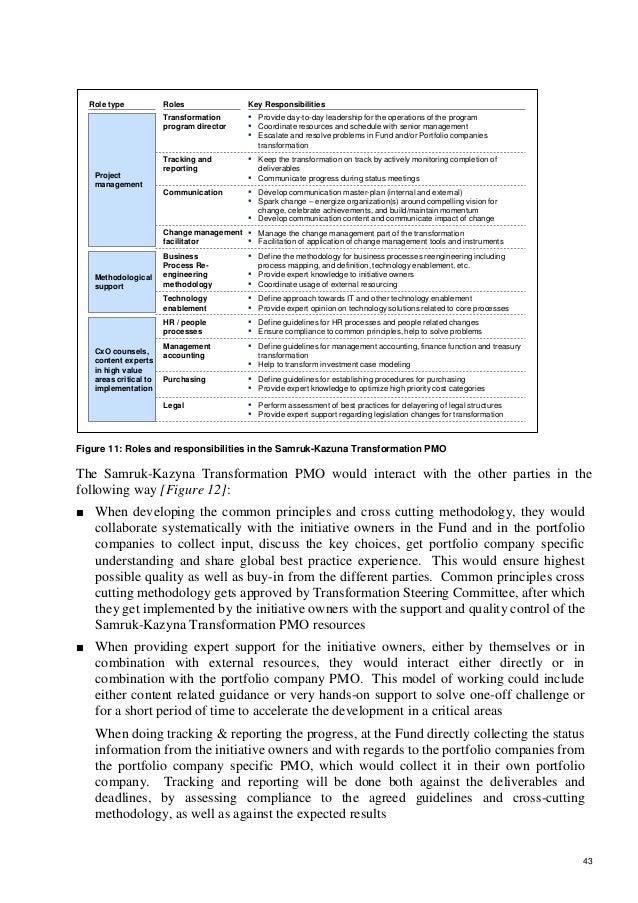 43 Figure 11: Roles and responsibilities in the Samruk-Kazuna Transformation PMO The Samruk-Kazyna Transformation PMO woul...