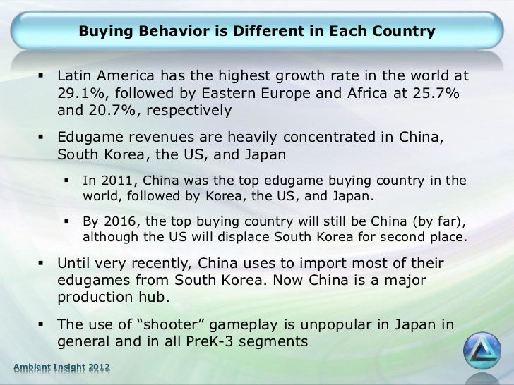Buying Behavior is Different in Each Country     Latin America has the highest growth rate in the world at      29.1%, fo...