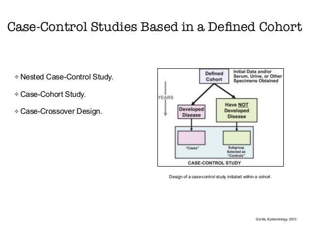 matched case control study definition 13032009  it has been recently asserted that the nested case-control study design, in which case-control sets are sampled from cohort risk sets, can introduce bias.