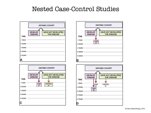 are nested case-control studies biased Advantages of the nested case-control design in diagnostic research cornelis j  biesheuvel, yvonne vergouwe, ruud oudega, arno w hoes, diederick e.
