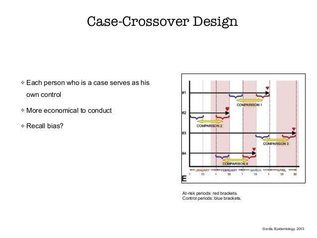 Crossover study - Wikipedia