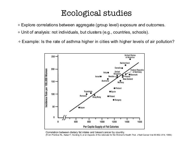 Epiville: Ecological Study -- Study Design