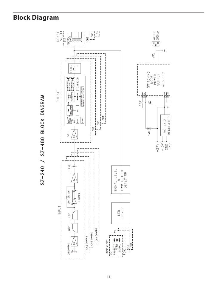 samson sz240480 22 728?cb\=1222994426 70 volt sound system diagram,sound free download printable wiring Drop Ceiling Speakers 70 Volt at gsmx.co
