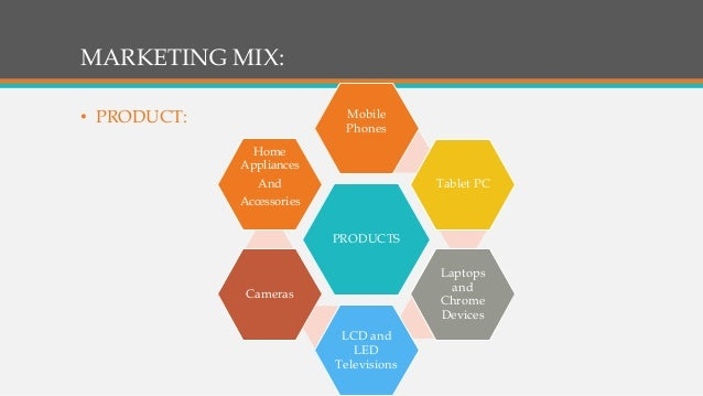 Marketing Mix for Samsung Galaxy Smartphone's.