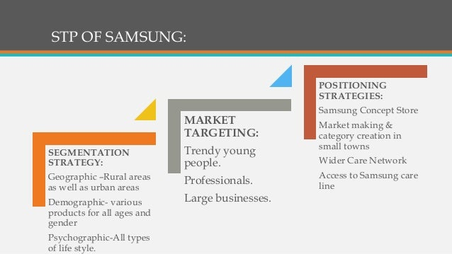 Samsung Marketing Strategy: The Master Brand