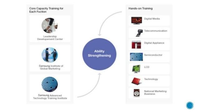 human resource management of samsung pdf