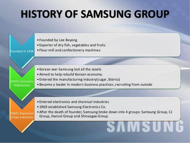 history of samsung Samsung electronics co, ltd is the chief subsidiary of south korea's giant samsung group and the largest electronics producer in asia samsung electronics operates.