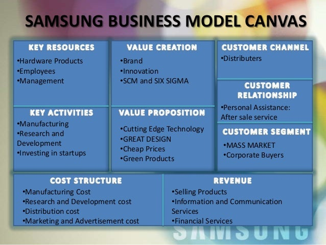 samsung case study global marketing operations Supply chain management six sigma at samsung in its early years, supply chain management (scm) business operations t he samsung group of companies is recognized as a leading global manufacturing, financial, and.