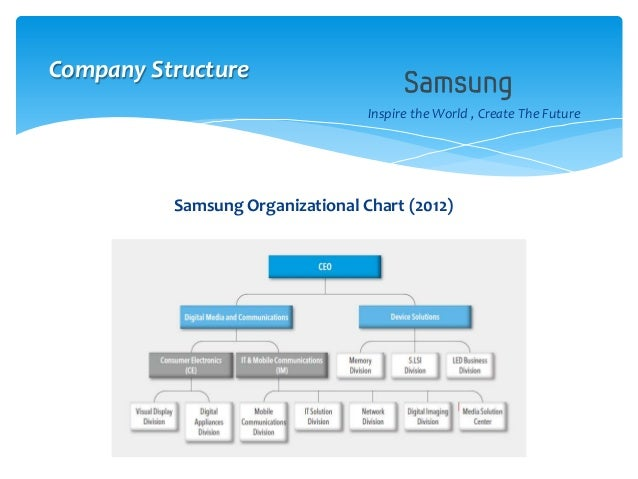 samsung structure Organizational structure as of 2013, samsung electronics has established 15 regional headquarters, 54 global sales offices, 38 global production facilities and 34 global r&d centers samsung electronics consists of three main divisions: consumer electronics, it & mobile communications and device solutions.