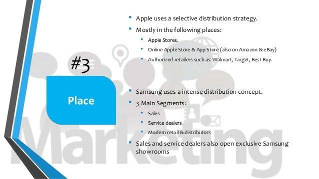 Samsung Marketing Analysis