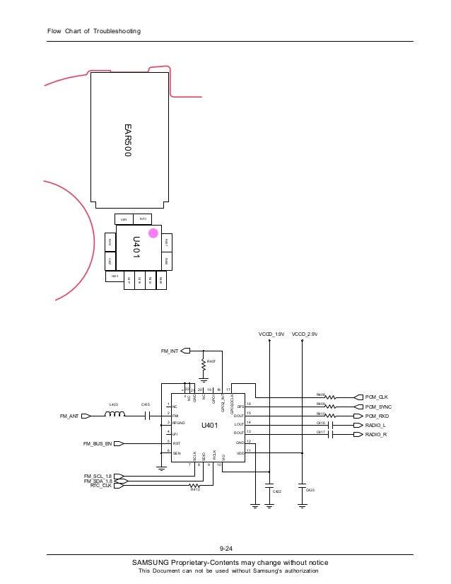 samsung b3210 schematic