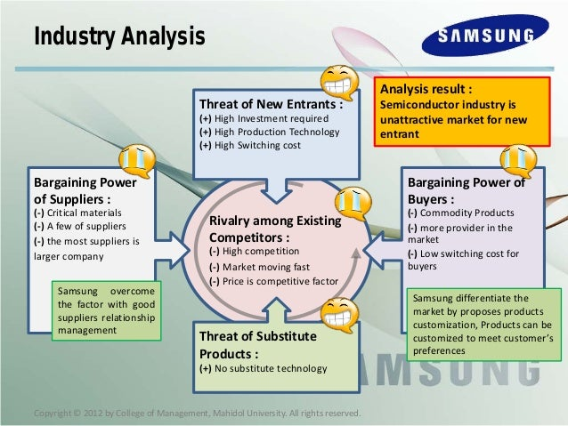 samsung analysis of general environment factors 2014-3-26  how the six factors of a pestle analysis are classified  today's organizations find themselves operating in an environment that is changing.